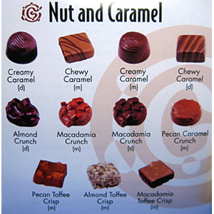 Nut and Caramel